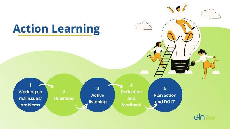 Action Learning in Education and Training
