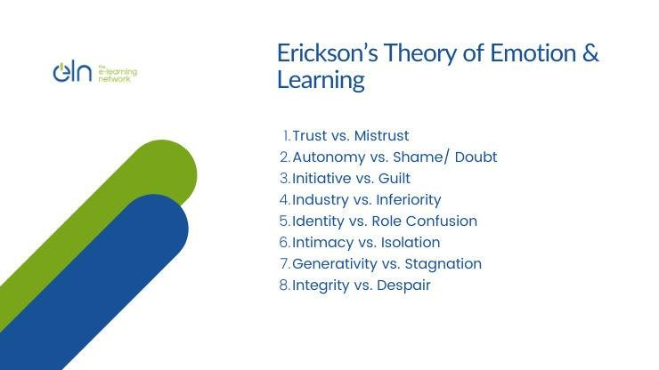 Erikson's Theory of Emotion & Learning